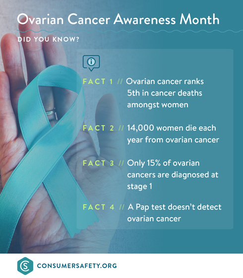 Why You Need To Know The Facts About Ovarian Cancer Now